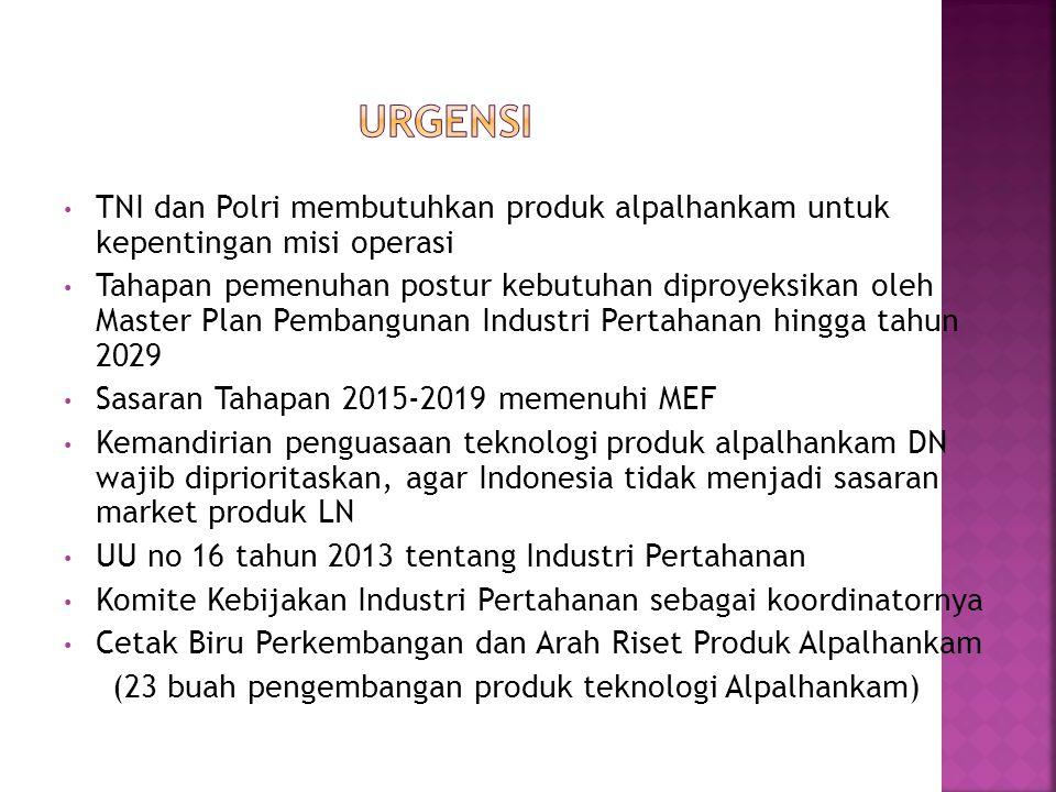 URGENSI TNI dan Polri membutuhkan produk alpalhankam untuk kepentingan misi operasi.