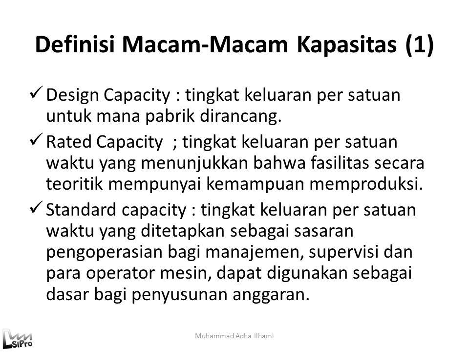 Definisi Macam-Macam Kapasitas (1)