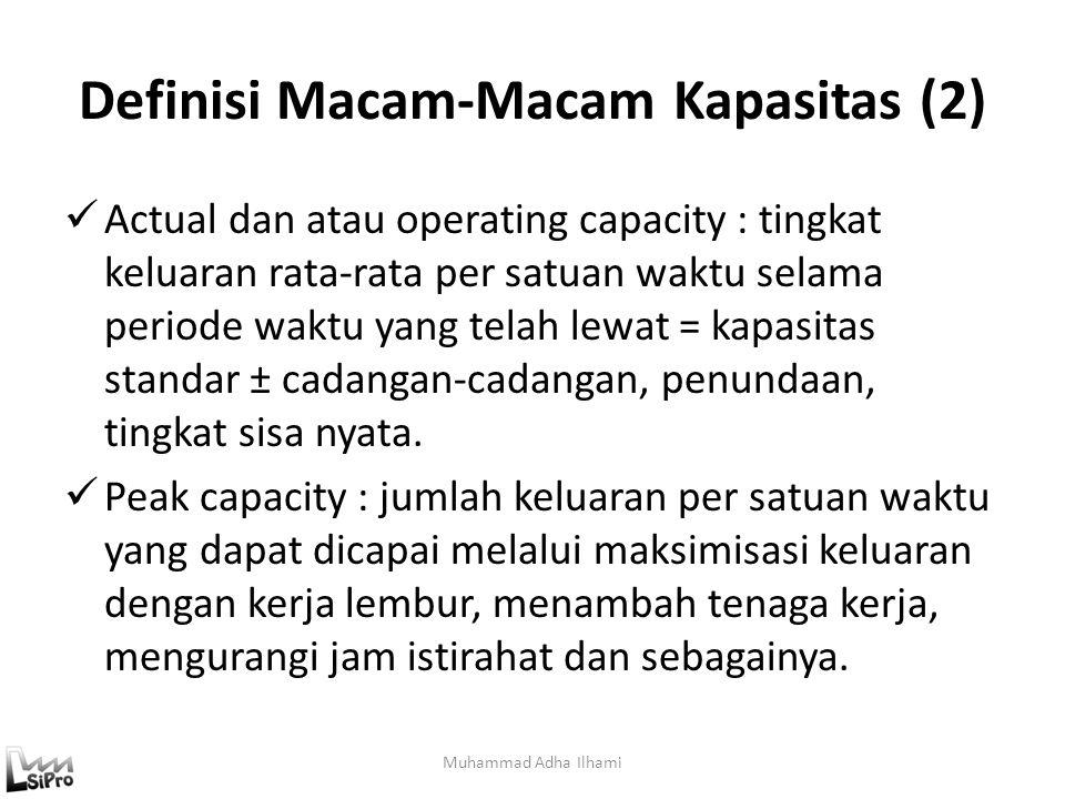 Definisi Macam-Macam Kapasitas (2)