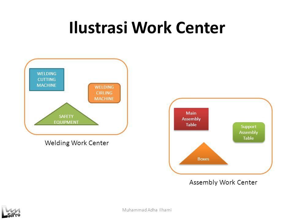 Ilustrasi Work Center Welding Work Center Assembly Work Center
