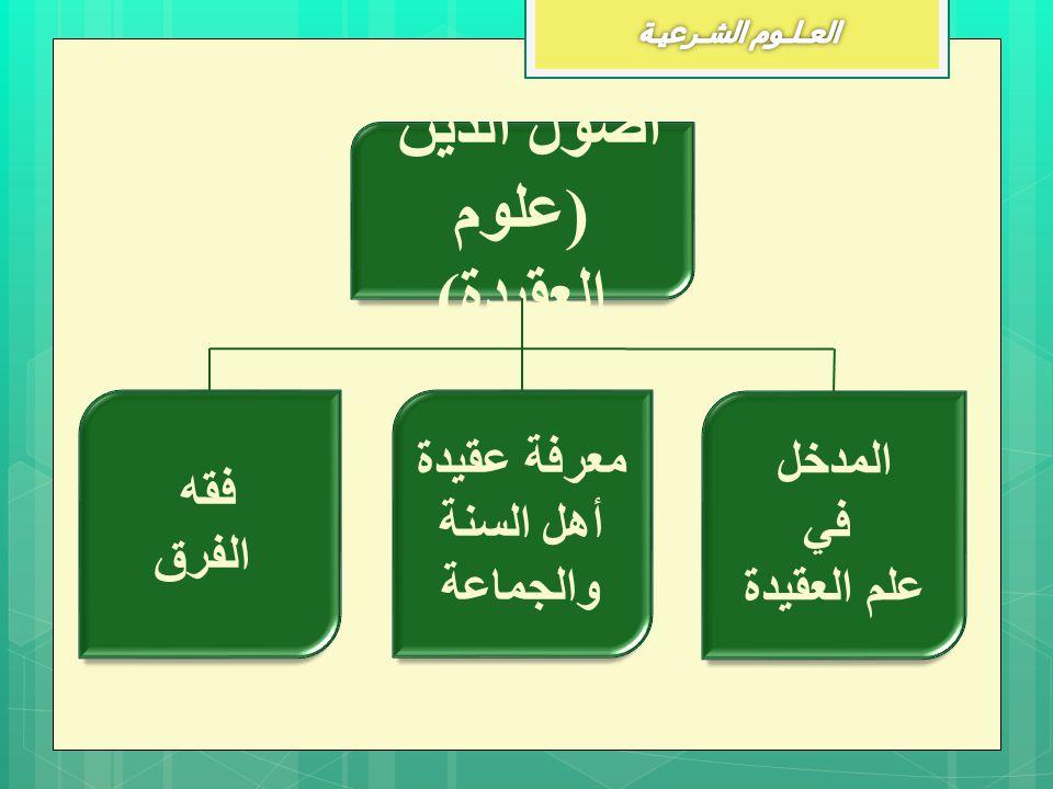أصول الدين (علوم العقيدة)
