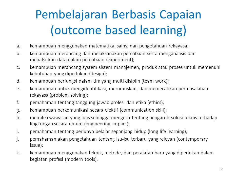 Pembelajaran Berbasis Capaian (outcome based learning)