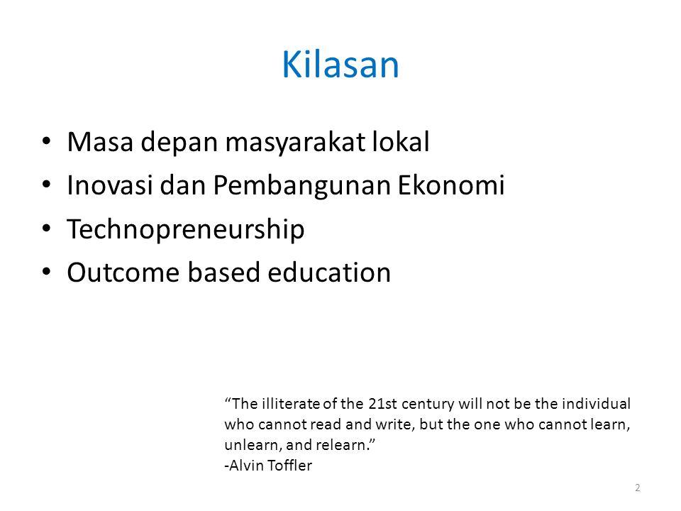 Kilasan Masa depan masyarakat lokal Inovasi dan Pembangunan Ekonomi