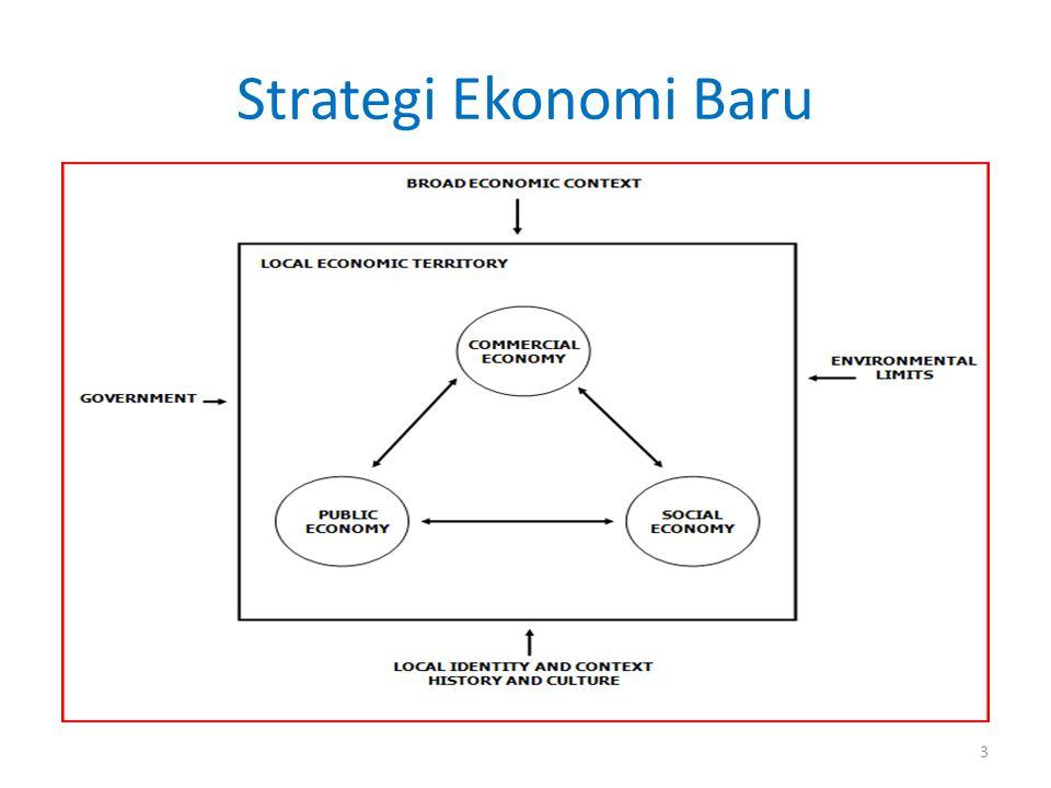 Strategi Ekonomi Baru