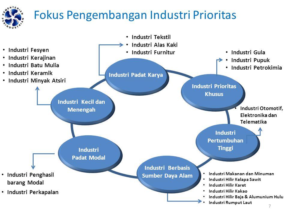 Fokus Pengembangan Industri Prioritas