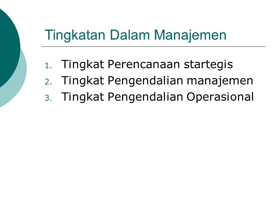Tingkatan Dalam Manajemen