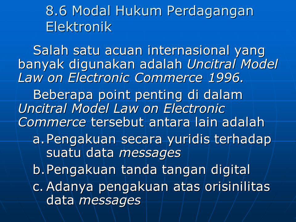 8.6 Modal Hukum Perdagangan Elektronik