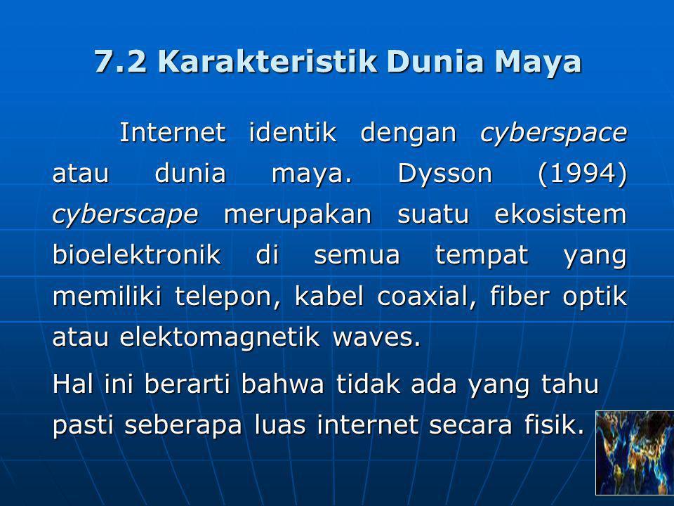 7.2 Karakteristik Dunia Maya
