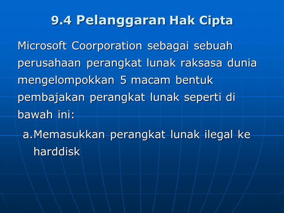 9.4 Pelanggaran Hak Cipta