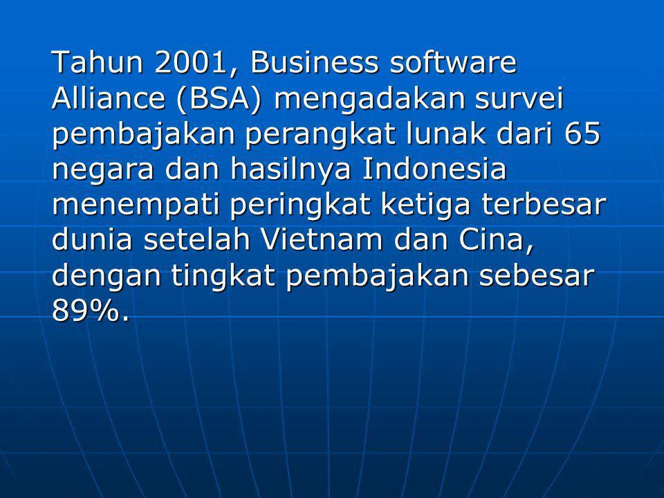 Tahun 2001, Business software Alliance (BSA) mengadakan survei pembajakan perangkat lunak dari 65 negara dan hasilnya Indonesia menempati peringkat ketiga terbesar dunia setelah Vietnam dan Cina, dengan tingkat pembajakan sebesar 89%.