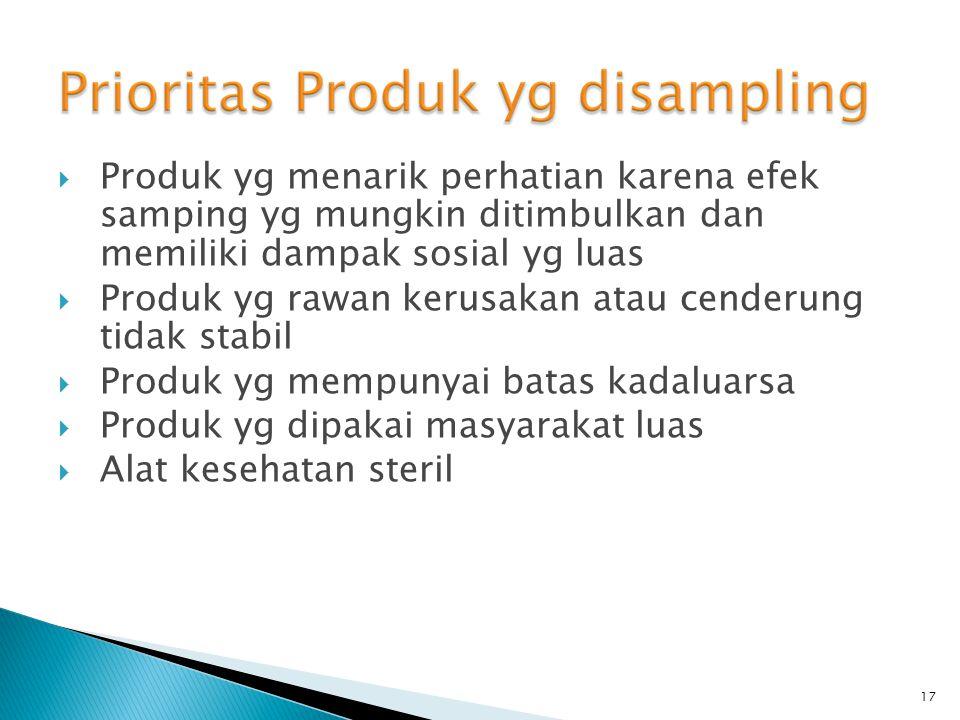 Produk yg rawan kerusakan atau cenderung tidak stabil