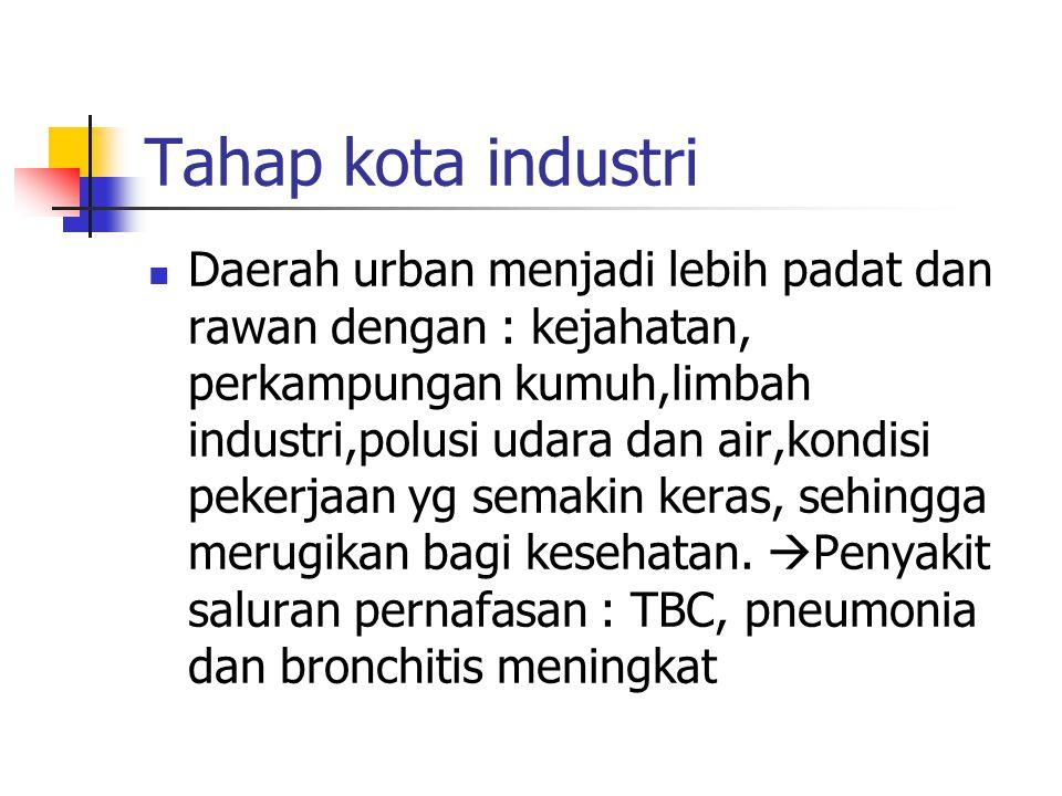 Tahap kota industri