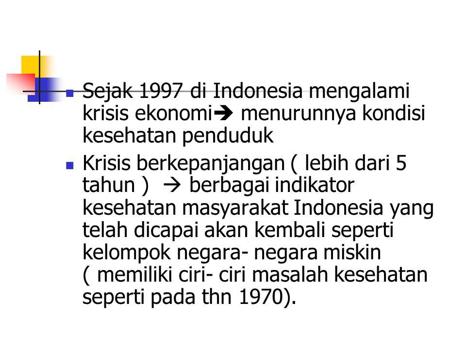 Sejak 1997 di Indonesia mengalami krisis ekonomi menurunnya kondisi kesehatan penduduk