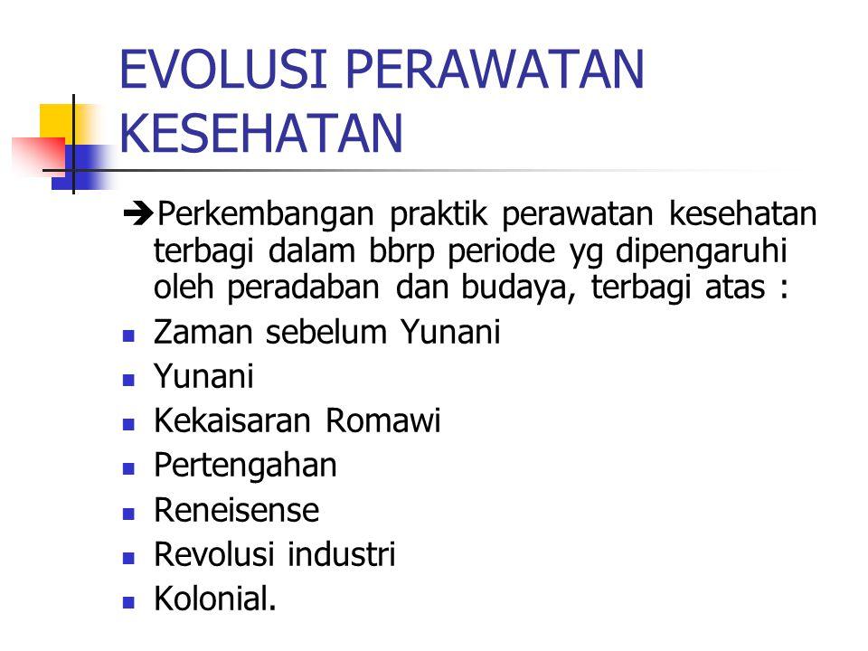 EVOLUSI PERAWATAN KESEHATAN