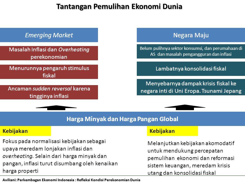Tantangan Pemulihan Ekonomi Dunia