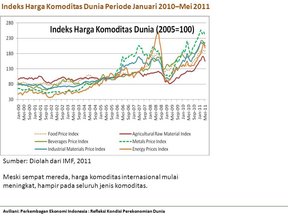 Indeks Harga Komoditas Dunia Periode Januari 2010–Mei 2011