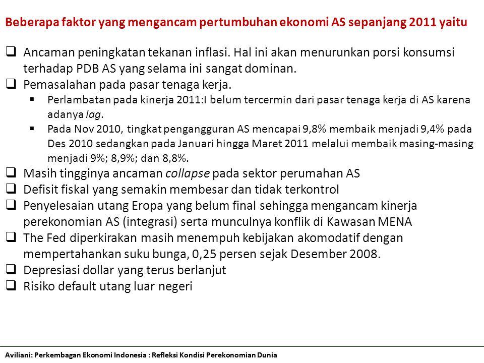 Pemasalahan pada pasar tenaga kerja.