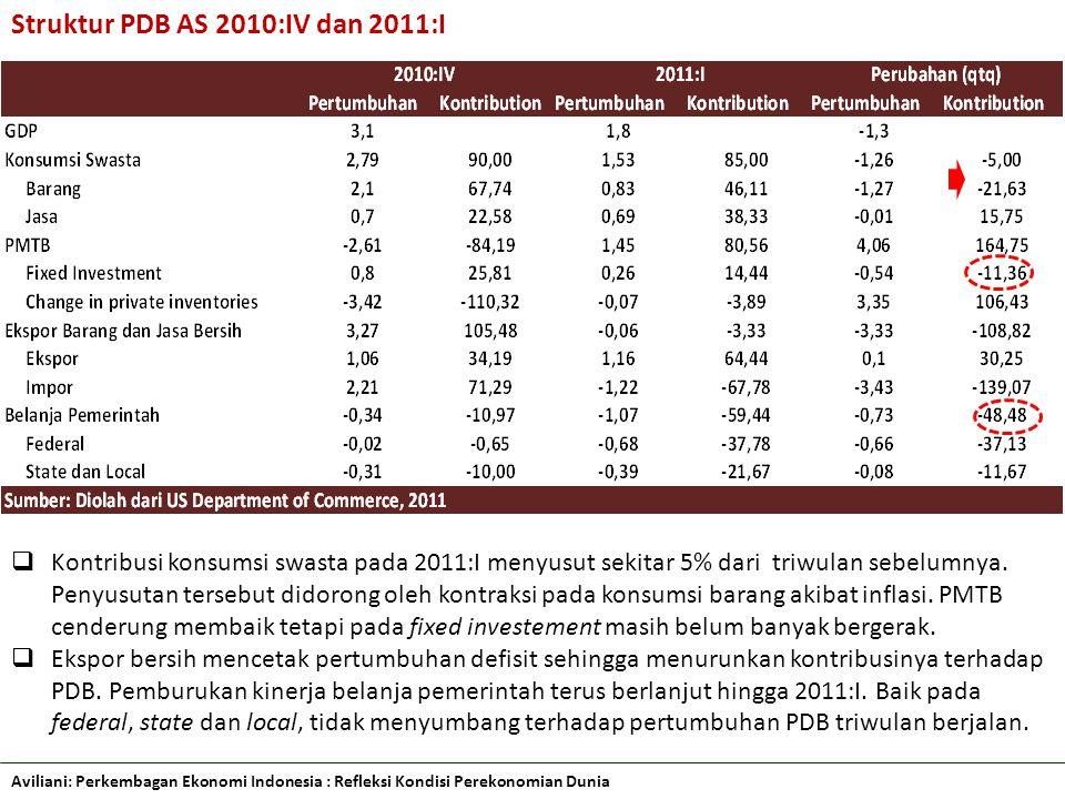 Struktur PDB AS 2010:IV dan 2011:I