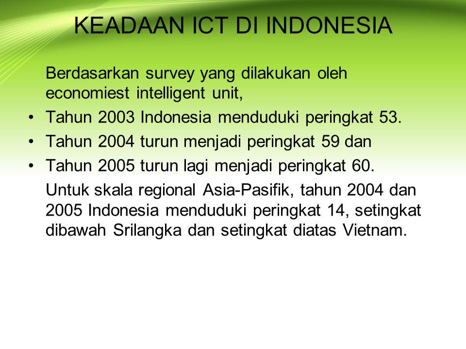 KEADAAN ICT DI INDONESIA