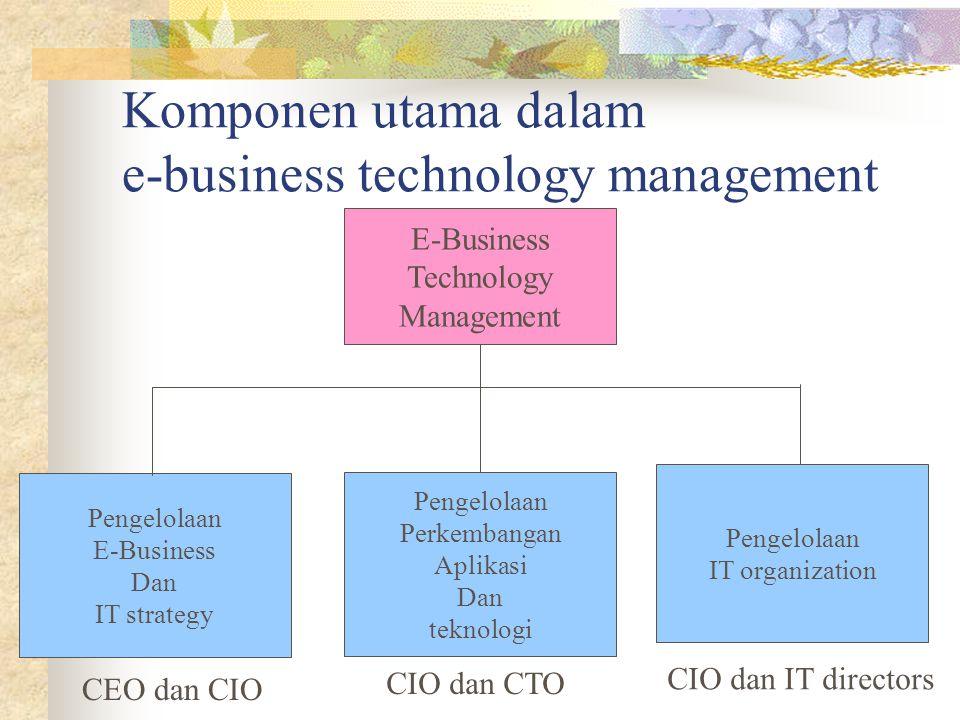 Komponen utama dalam e-business technology management