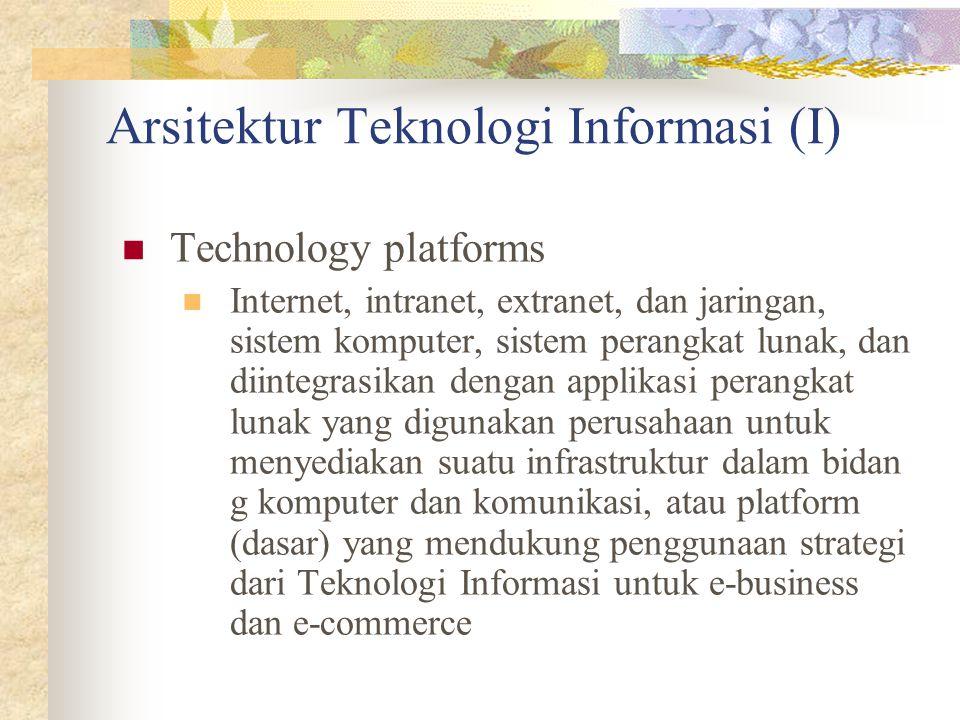 Arsitektur Teknologi Informasi (I)