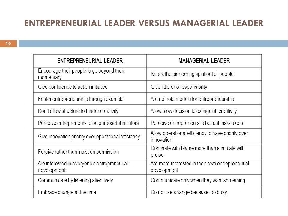 ENTREPRENEURIAL LEADER VERSUS MANAGERIAL LEADER
