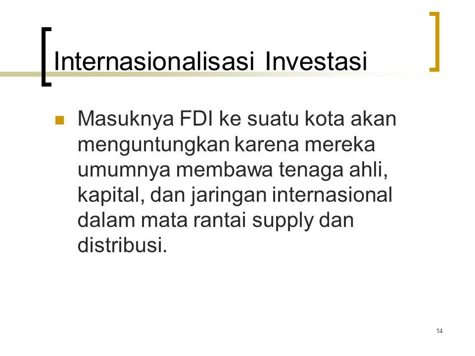 Internasionalisasi Investasi