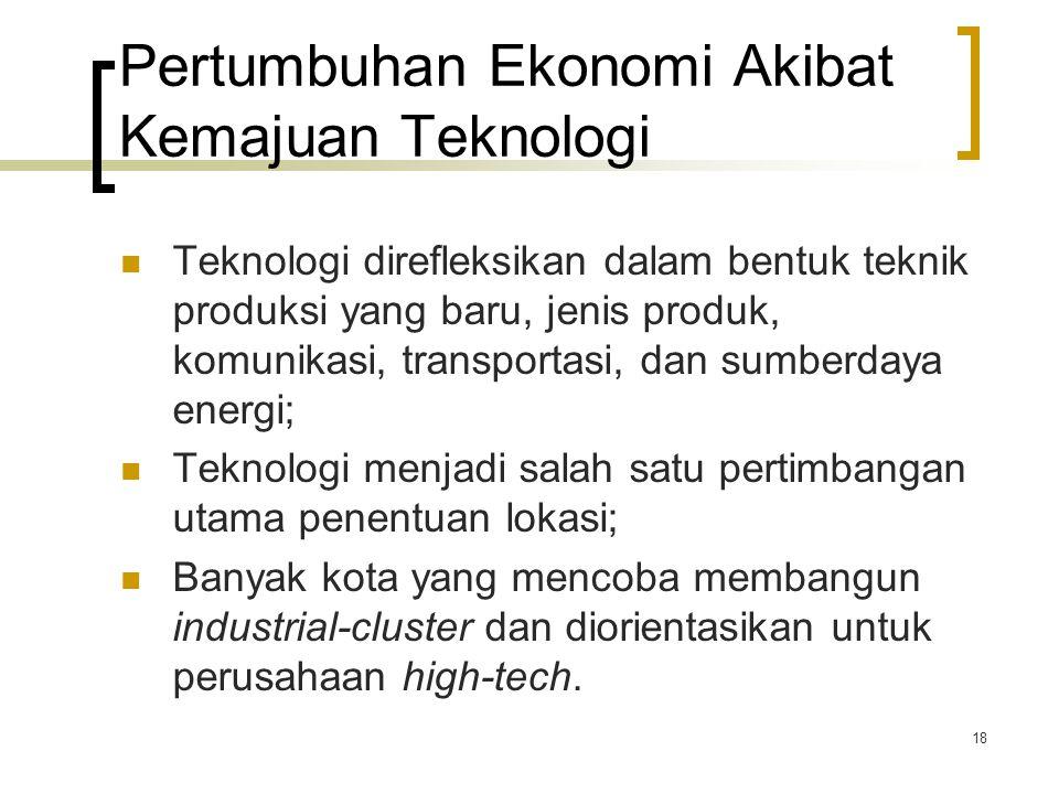 Pertumbuhan Ekonomi Akibat Kemajuan Teknologi