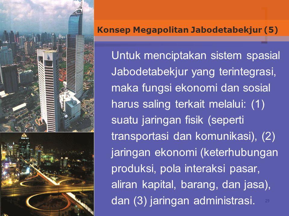 Konsep Megapolitan Jabodetabekjur (5)