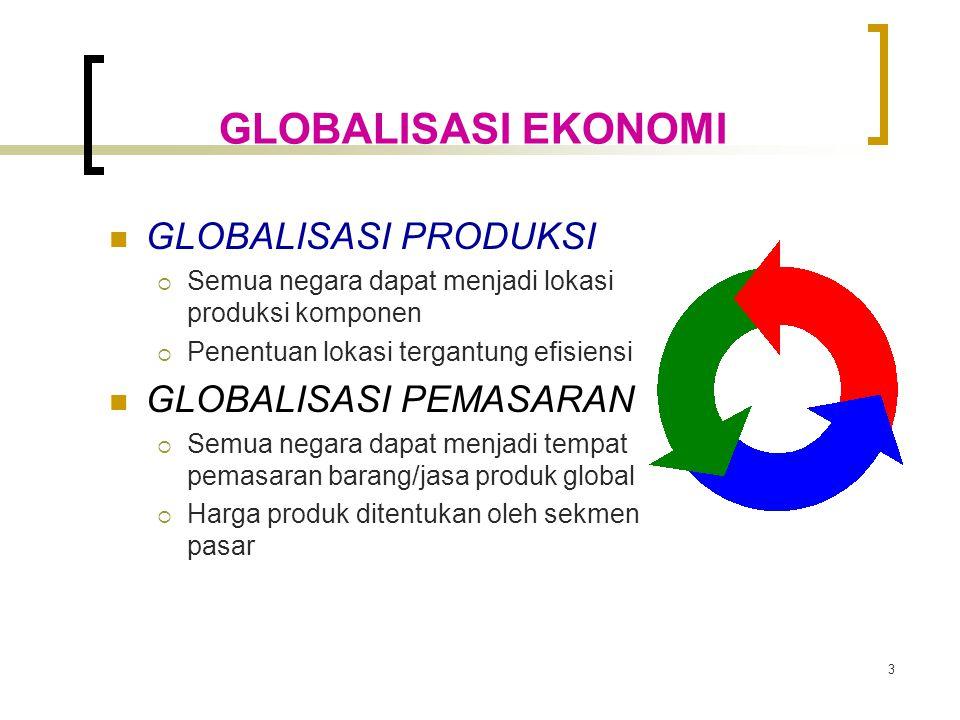 GLOBALISASI EKONOMI GLOBALISASI PRODUKSI GLOBALISASI PEMASARAN