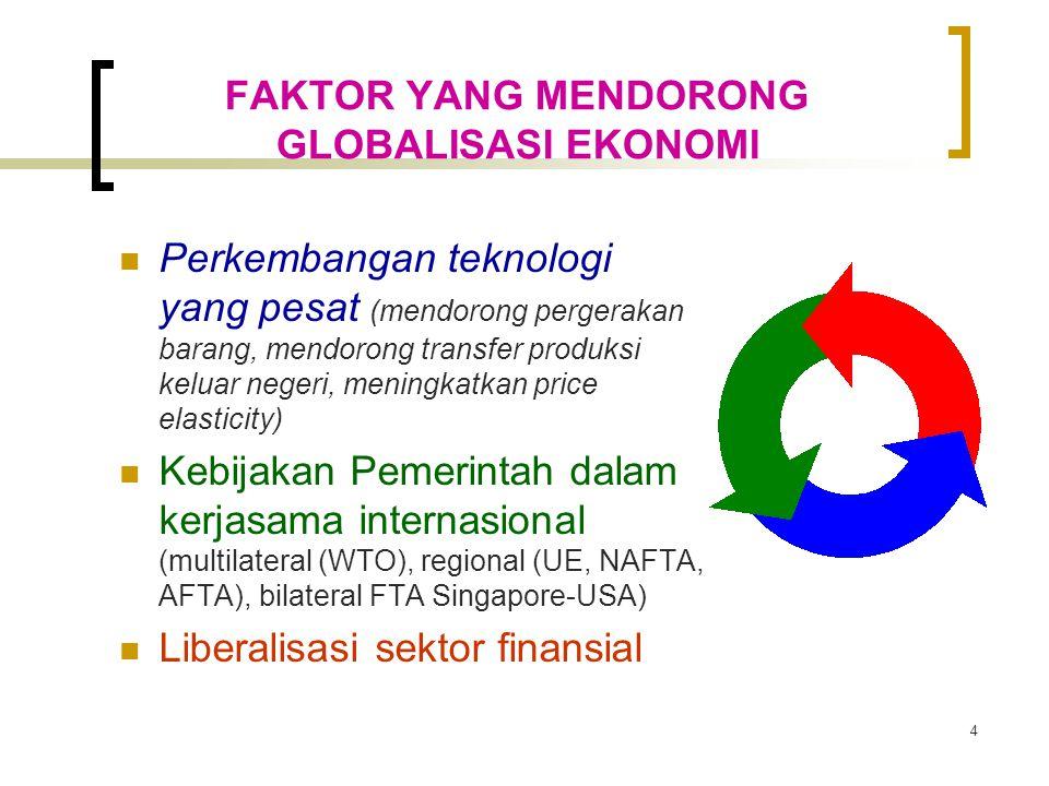 FAKTOR YANG MENDORONG GLOBALISASI EKONOMI