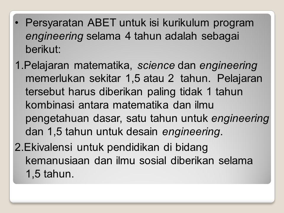 Persyaratan ABET untuk isi kurikulum program engineering selama 4 tahun adalah sebagai berikut:
