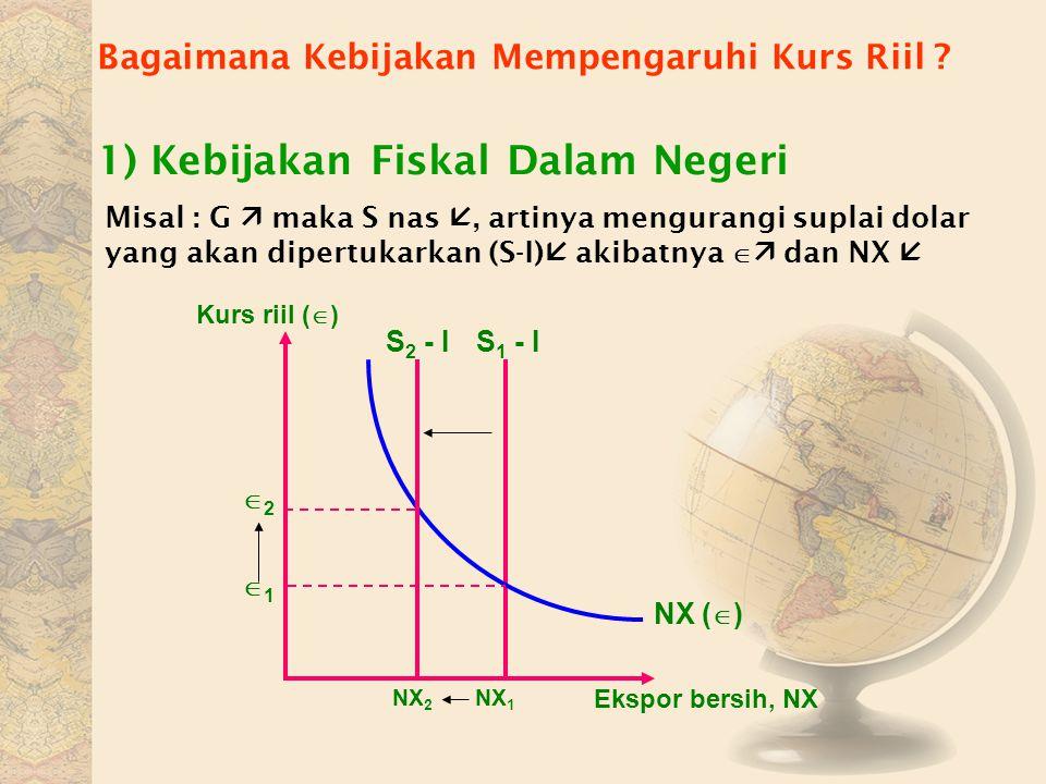 1) Kebijakan Fiskal Dalam Negeri