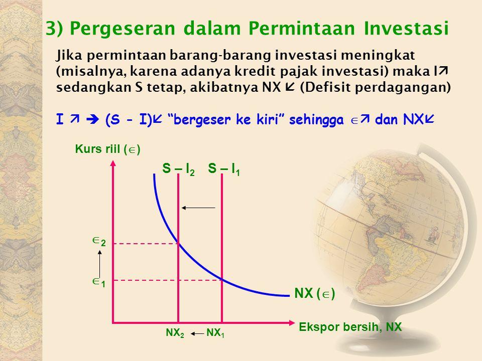 3) Pergeseran dalam Permintaan Investasi
