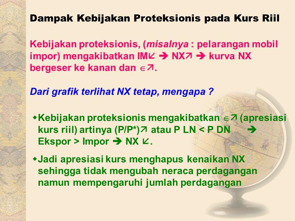 Dampak Kebijakan Proteksionis pada Kurs Riil