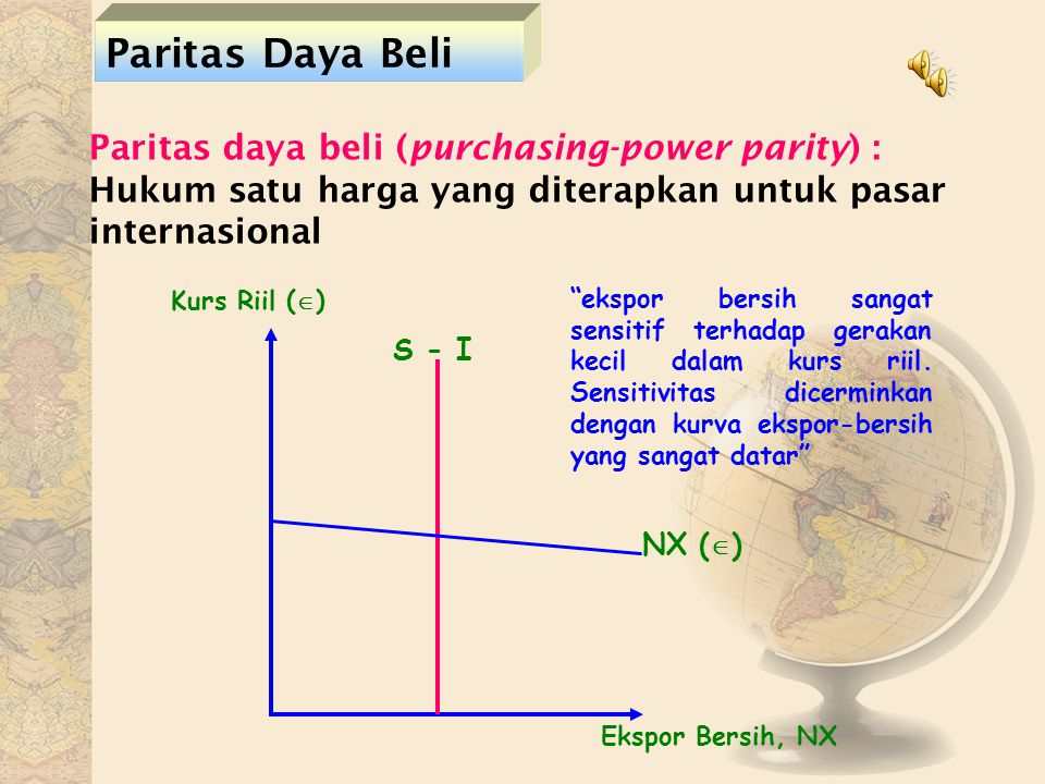Paritas Daya Beli Paritas daya beli (purchasing-power parity) :