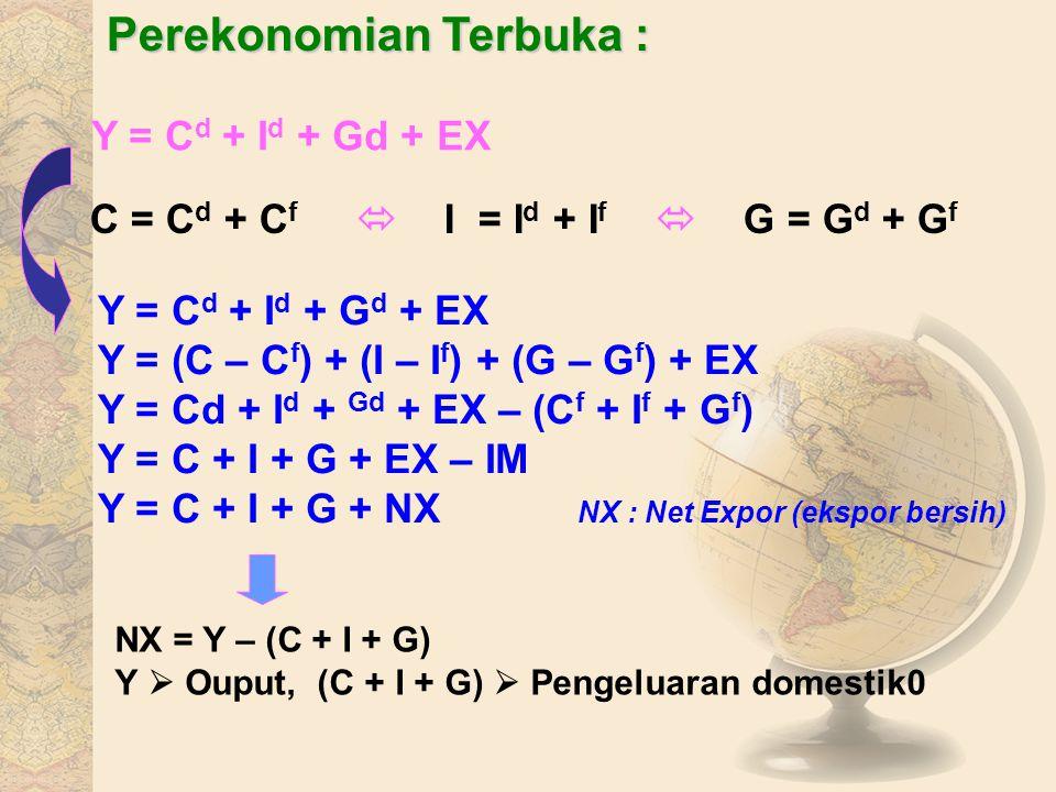 Perekonomian Terbuka :