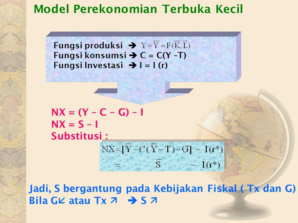 Model Perekonomian Terbuka Kecil