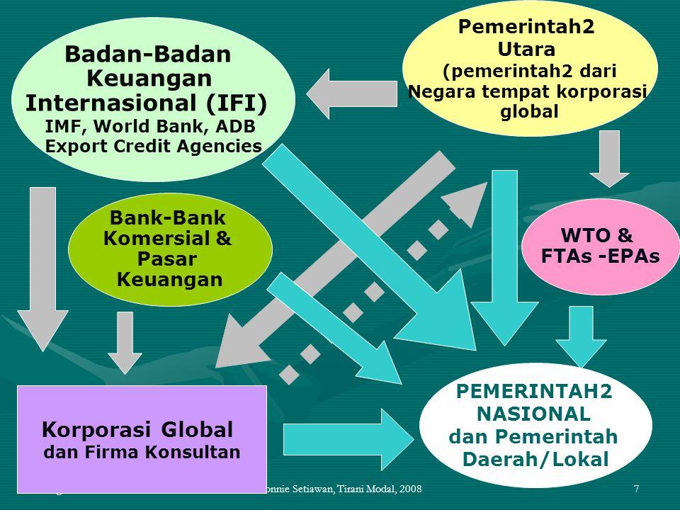 Negara tempat korporasi Export Credit Agencies