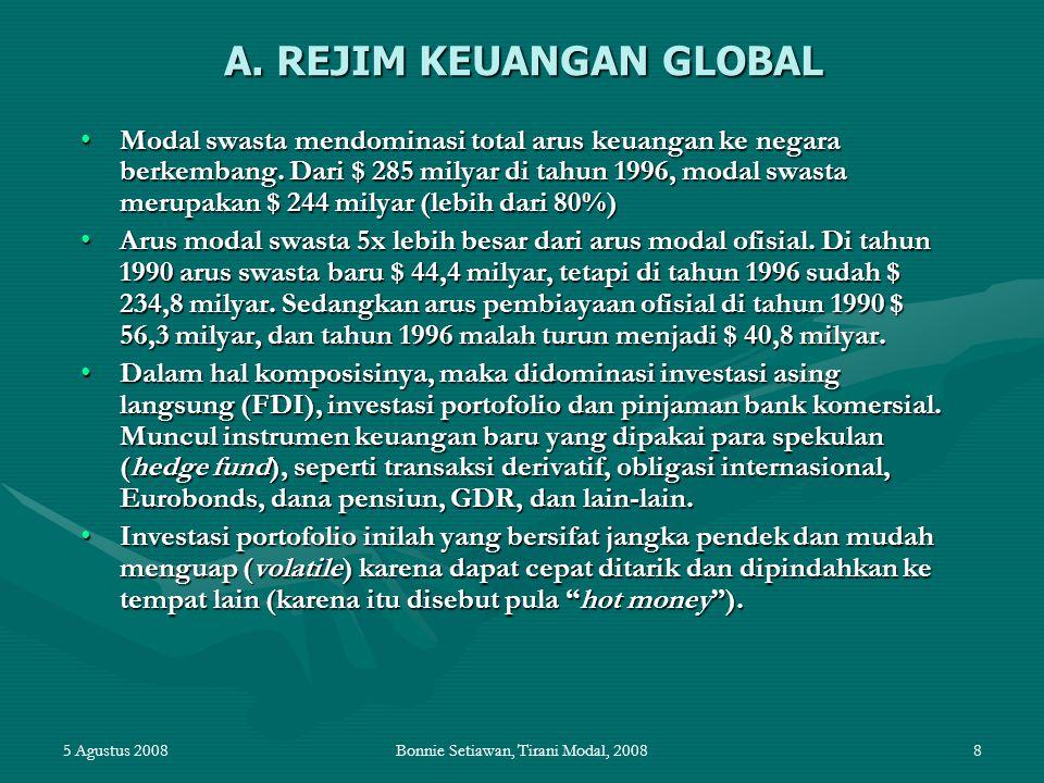 A. REJIM KEUANGAN GLOBAL