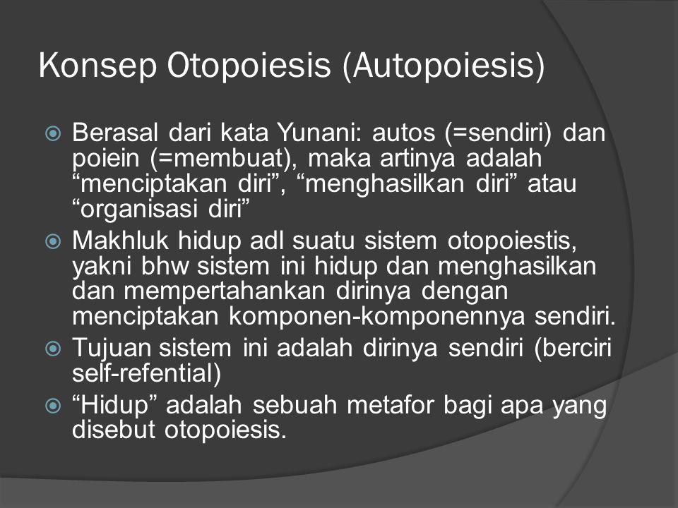 Konsep Otopoiesis (Autopoiesis)