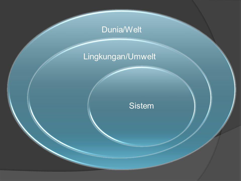 Dunia/Welt Lingkungan/Umwelt Sistem