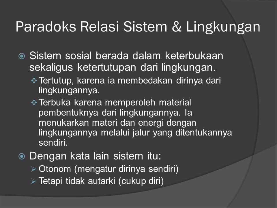 Paradoks Relasi Sistem & Lingkungan