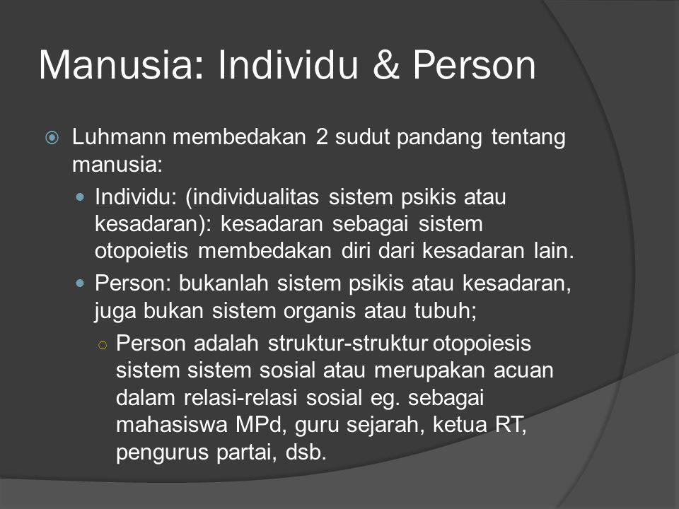 Manusia: Individu & Person
