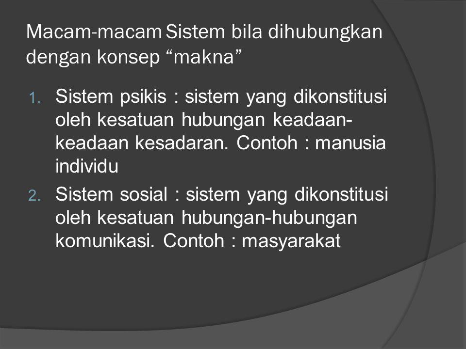 Macam-macam Sistem bila dihubungkan dengan konsep makna