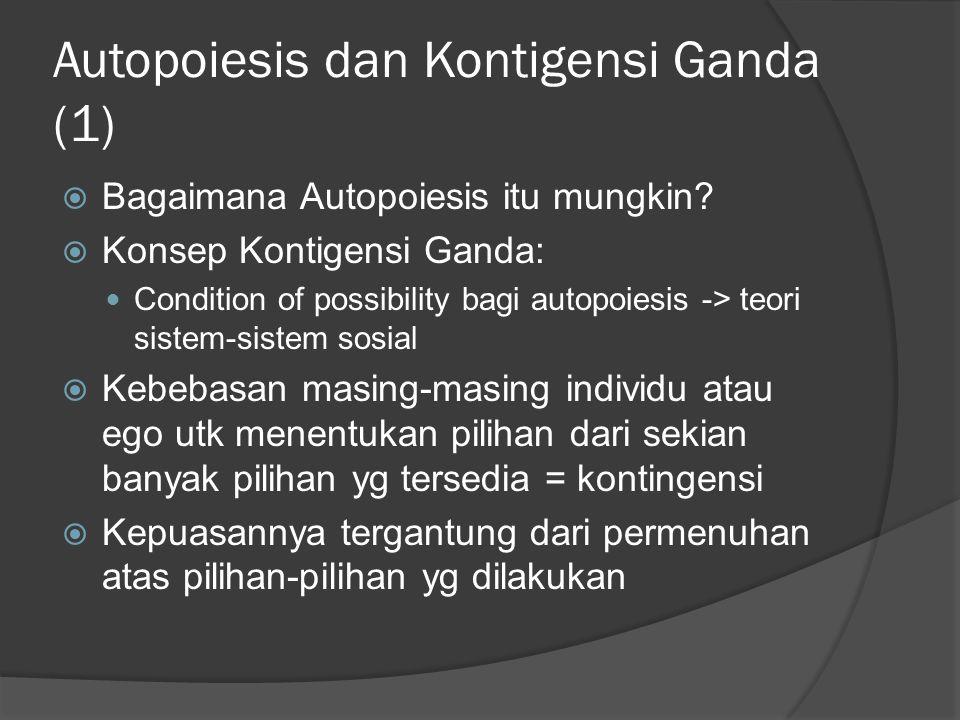 Autopoiesis dan Kontigensi Ganda (1)