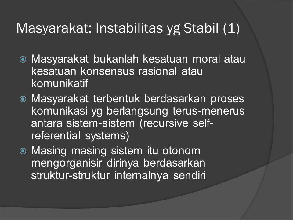 Masyarakat: Instabilitas yg Stabil (1)