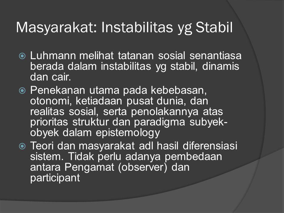 Masyarakat: Instabilitas yg Stabil