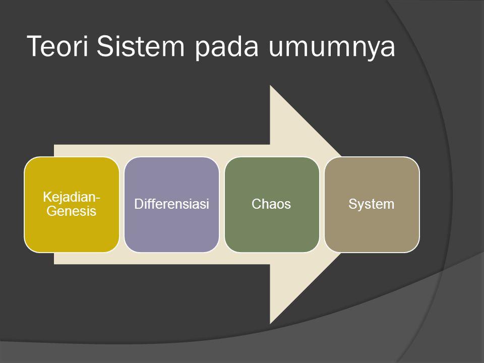 Teori Sistem pada umumnya