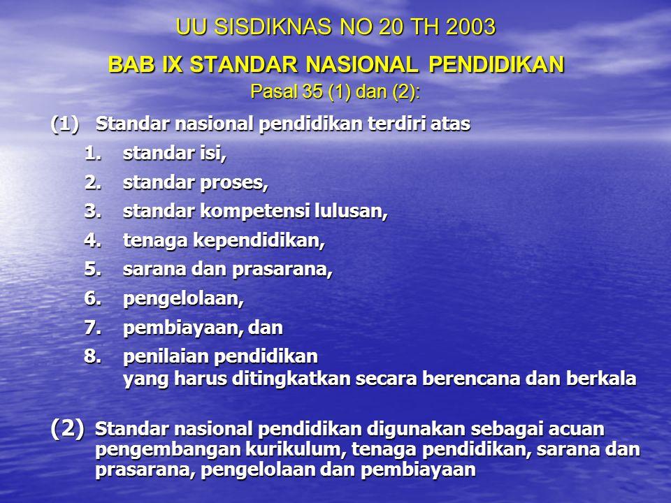 UU SISDIKNAS NO 20 TH 2003 BAB IX STANDAR NASIONAL PENDIDIKAN Pasal 35 (1) dan (2):